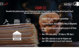 Dubai Courts' 'C3' system to cut down the time taken by a case from 300 days to 30 days